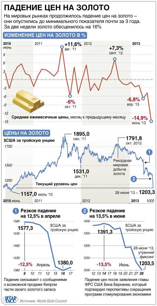 широкоформатные обои цена на золото сегодня ремонт