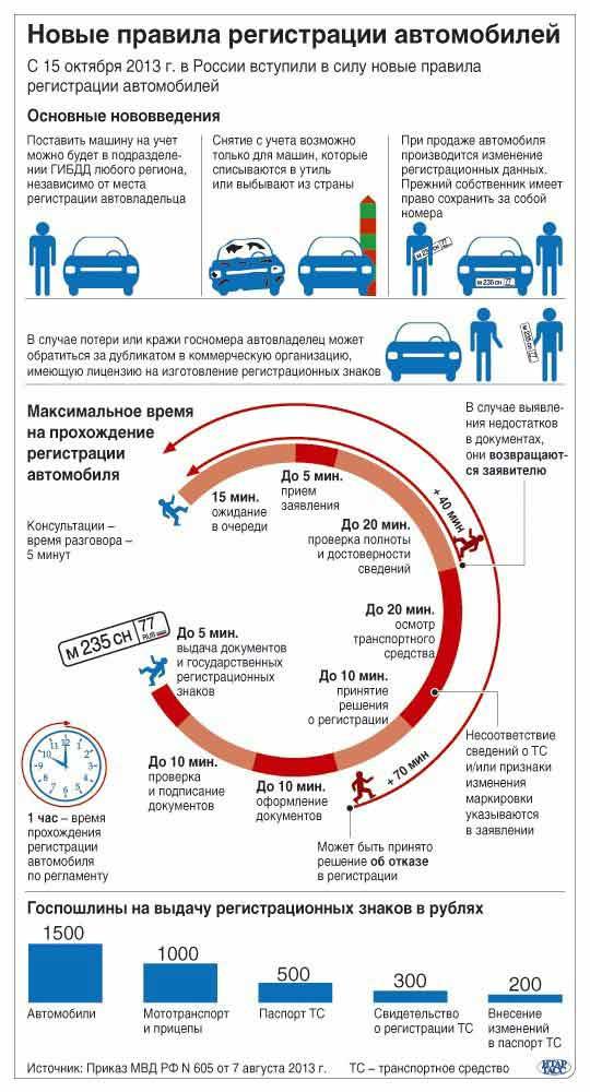Бланк Купли Продажи Автомобиля 2013 скачать