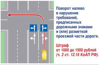 Поворот налево с нарушением дорожных знаков и разметки