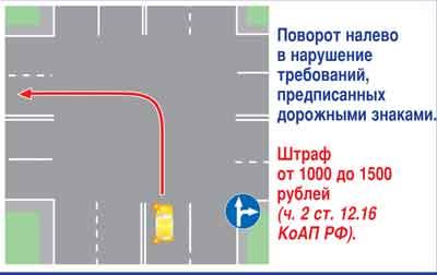 Поворот налево с нарушением дорожных знаков