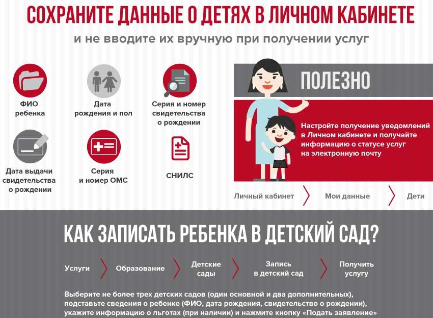 Как записать ребенка в детский сад на портале mos.ru