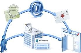 Государственные служба путем интернет