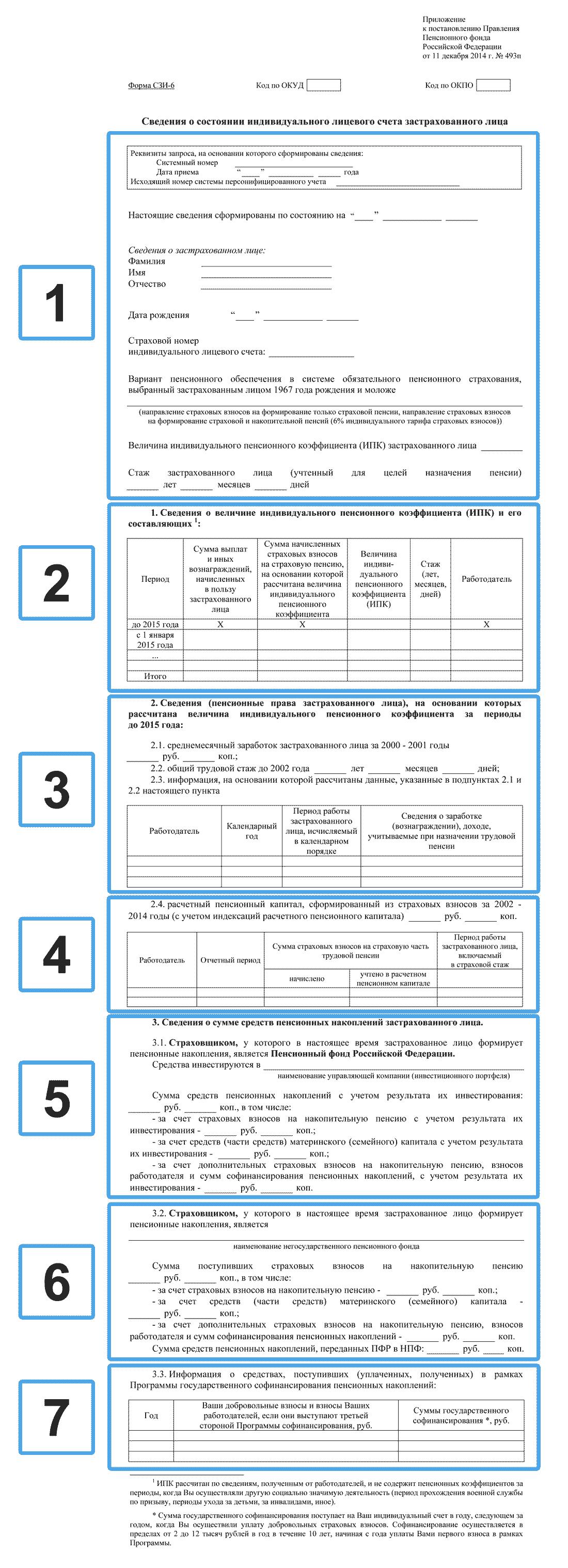 Как читать сведения о состоянии индивидуального лицевого счета с 2015 года