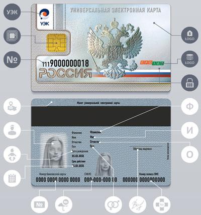 УЭК – универсальная электронная карта